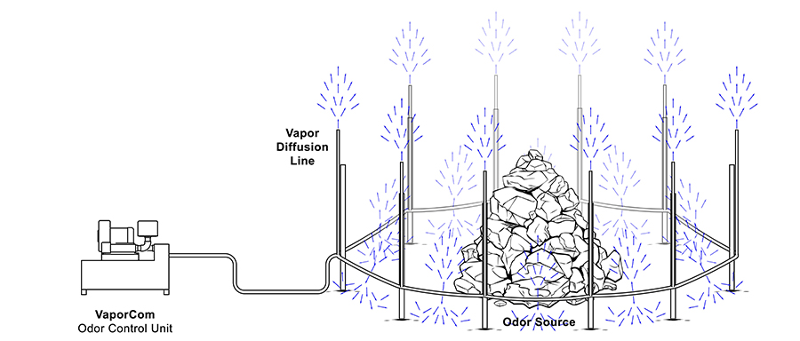 VaporCom_with_Perimeter_Coverage